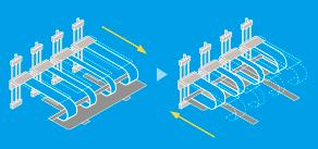 立体车身U形折叠测试[4车道规格](测试夹具)