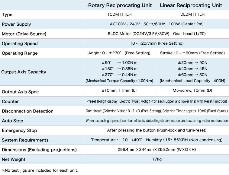 Basic Specifications