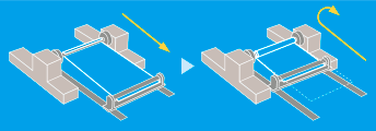 Rolling Test for Planar Object (Test Jig)