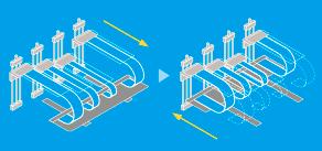 平面车身U形折叠测试[4车道规格](测试夹具)