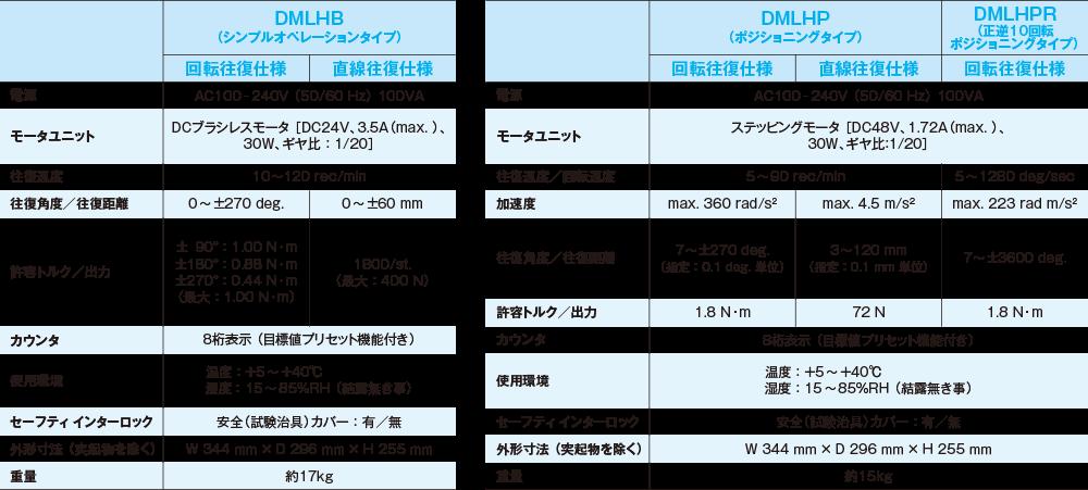 小型台式耐久性试验机基本规格