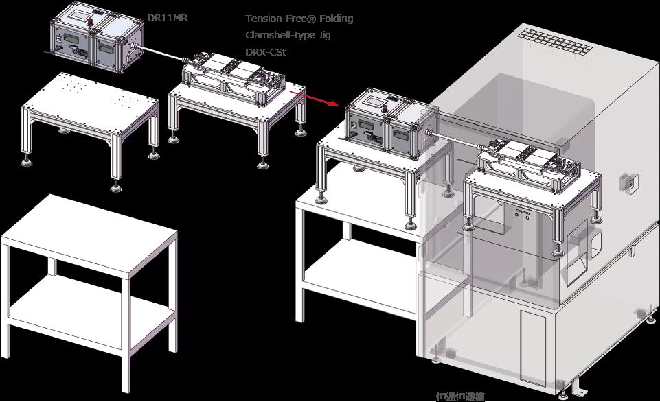 システム構成(既存の恒温恒湿槽に設置する場合)