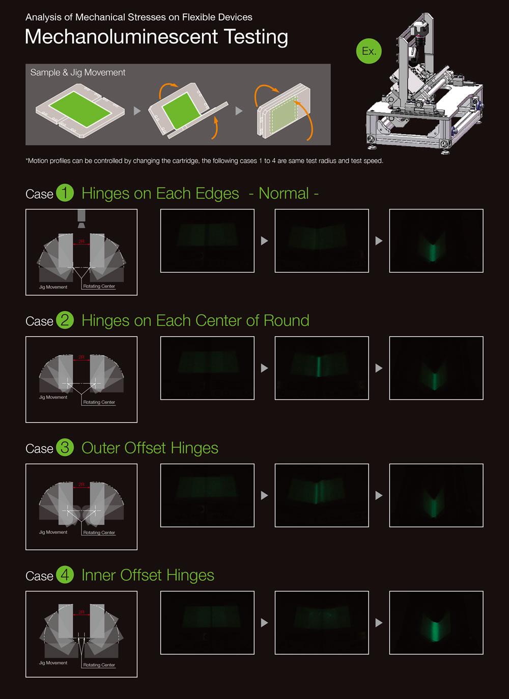 応力発光評価試験
