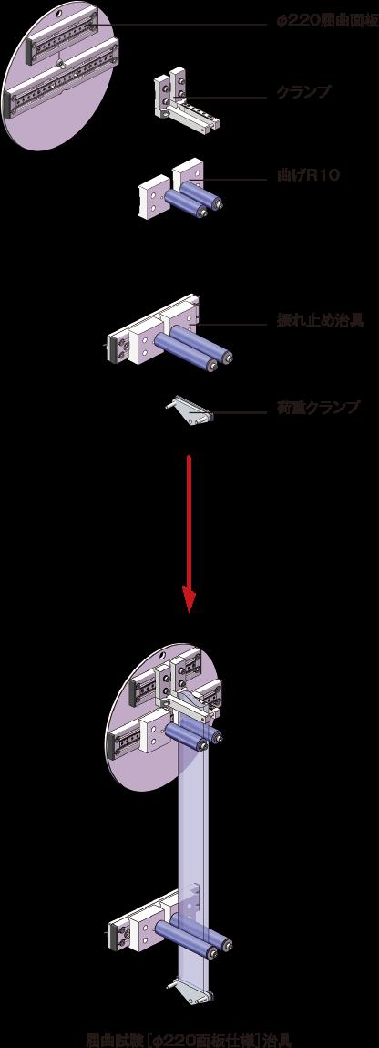 屈曲試験[Φ220面板仕様]