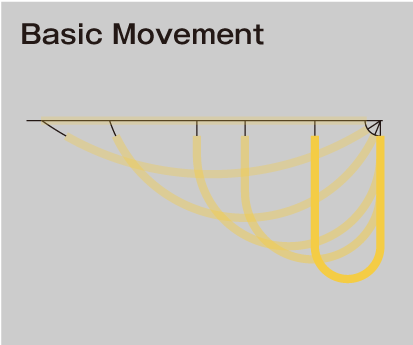 Basic Movement