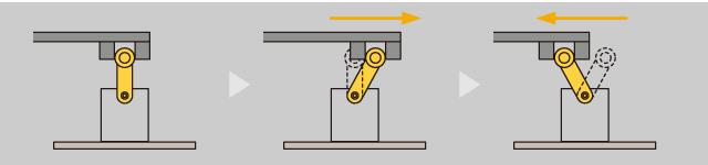 Pushing / Pulling Test Test Jig